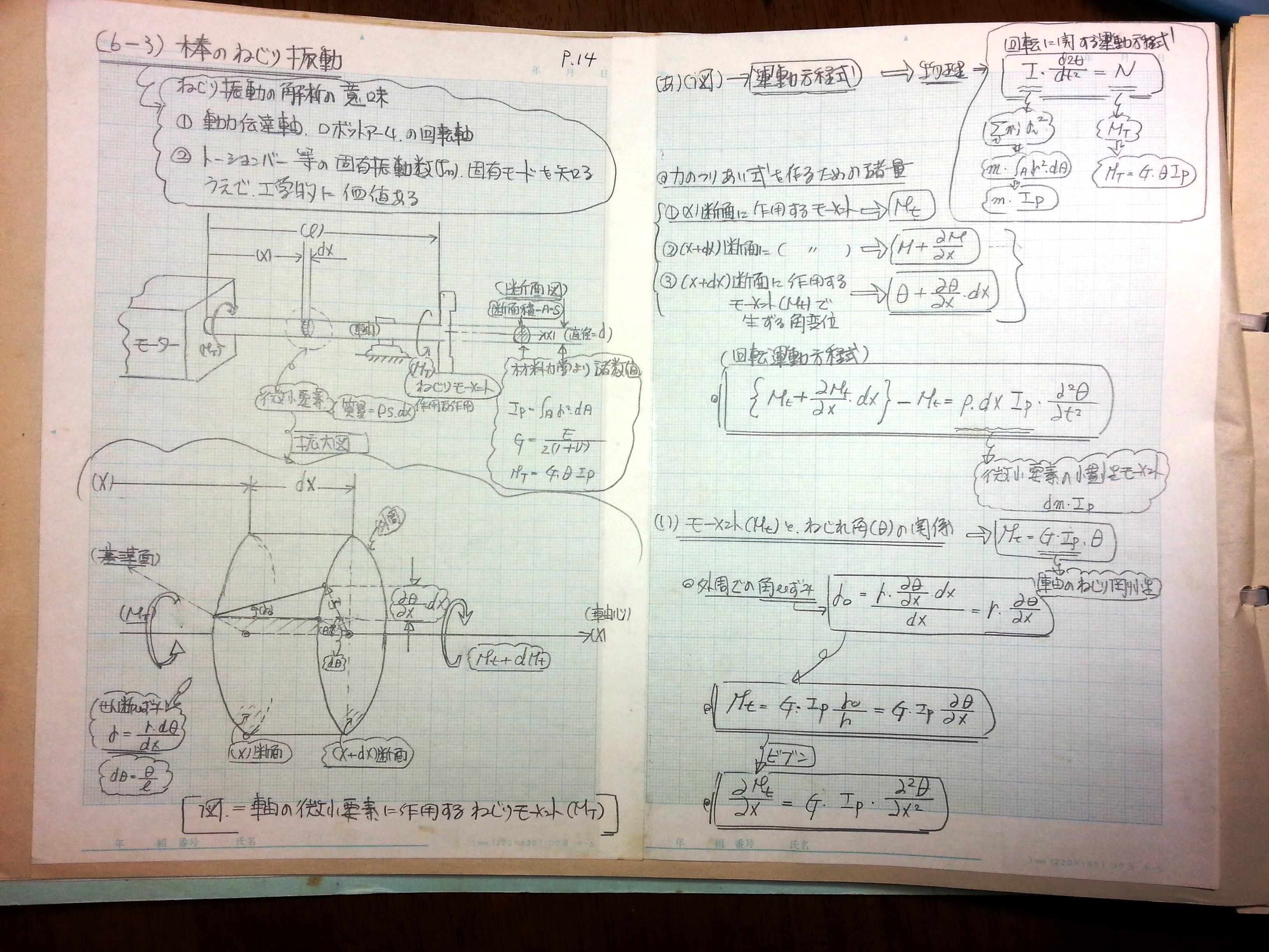 材料力学・振動工学-P14 | 小水...