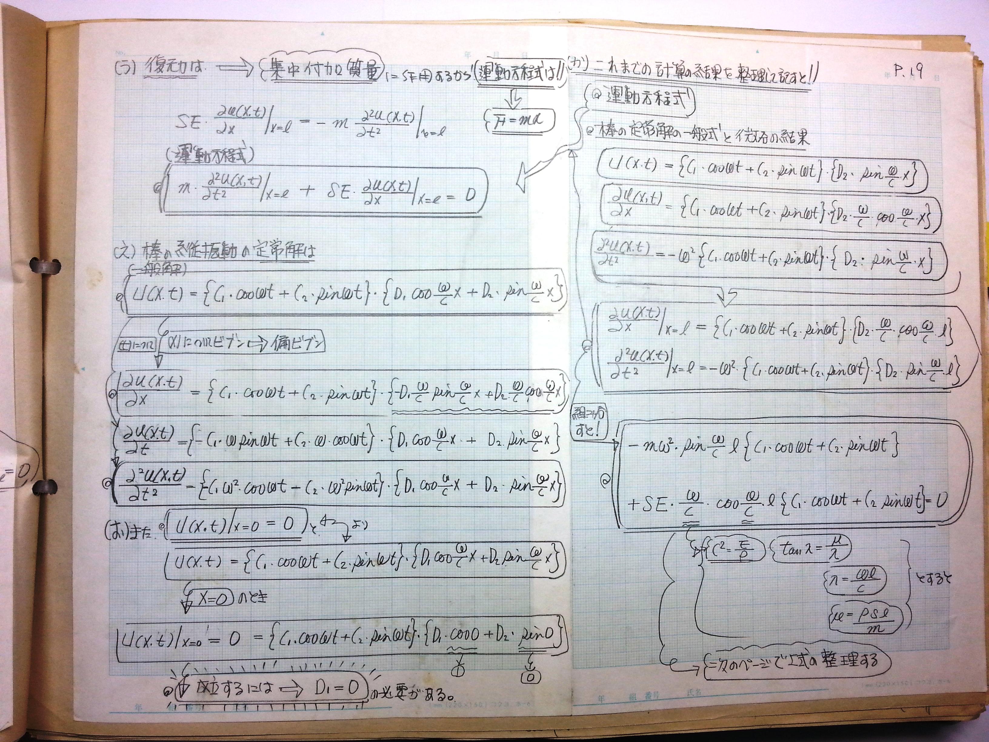 材料力学・振動工学-P19 | 小水...