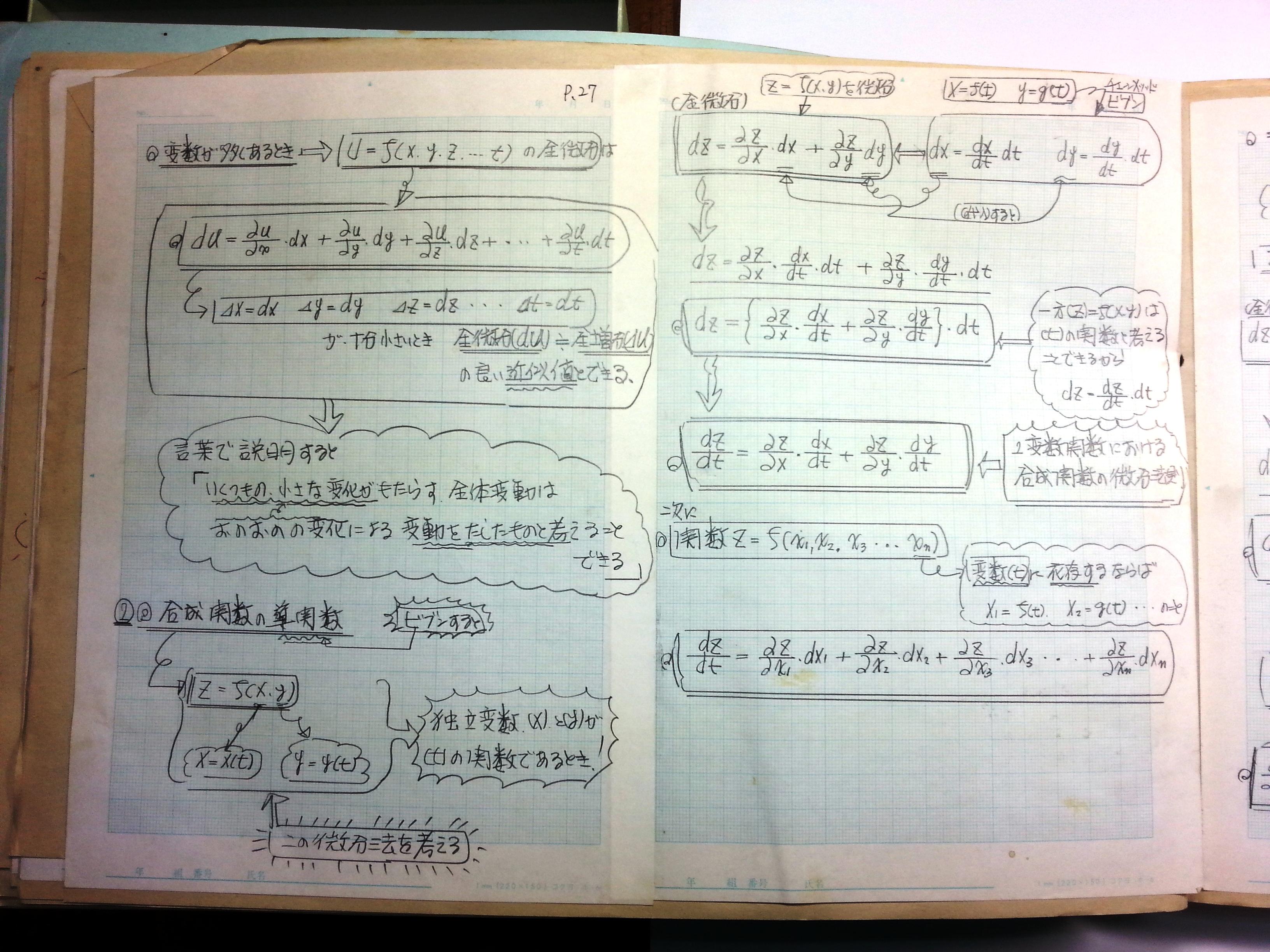 材料力学・振動工学-P27 | 小水...