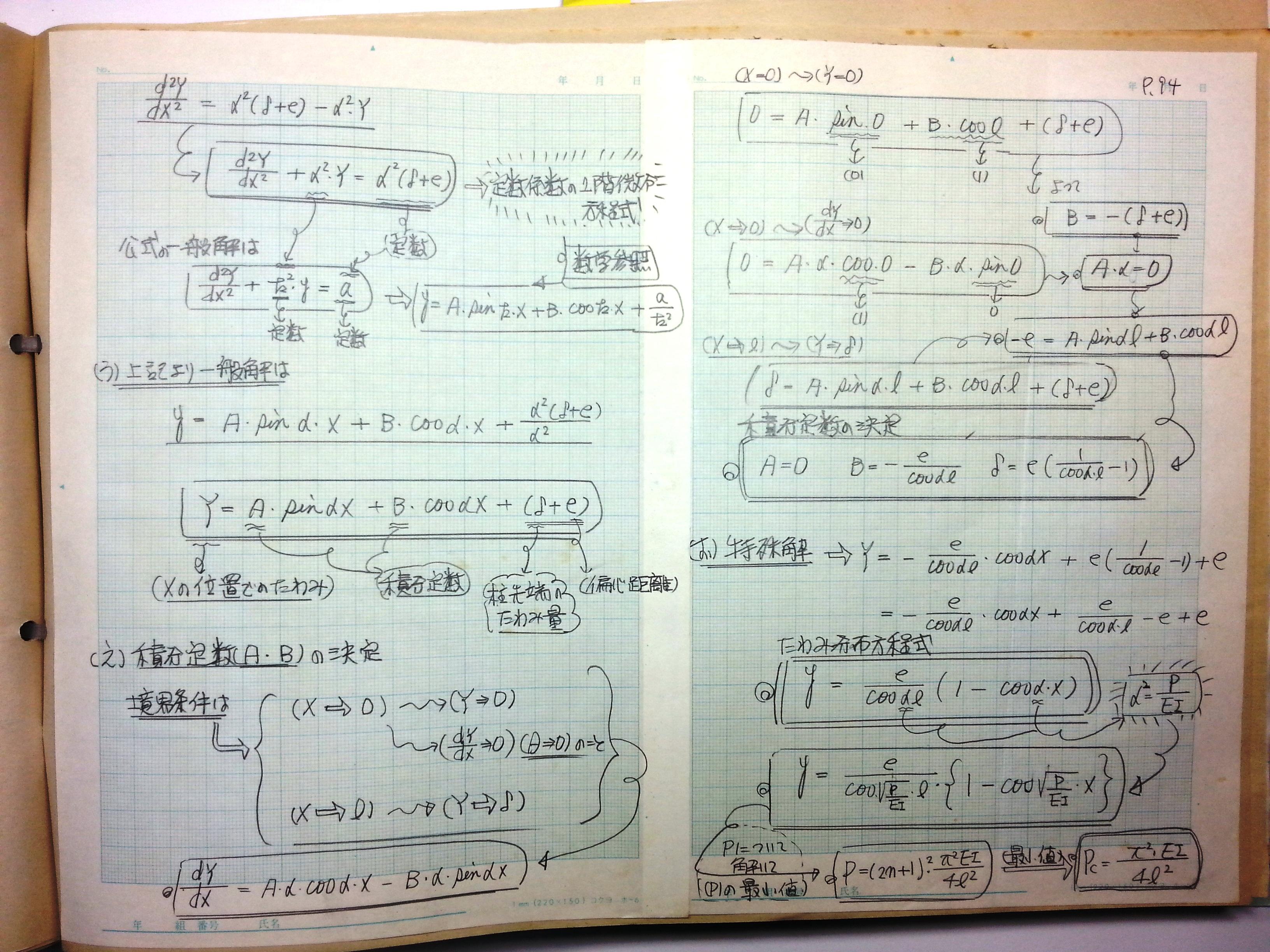 材料力学・振動工学-P94 | 小水...