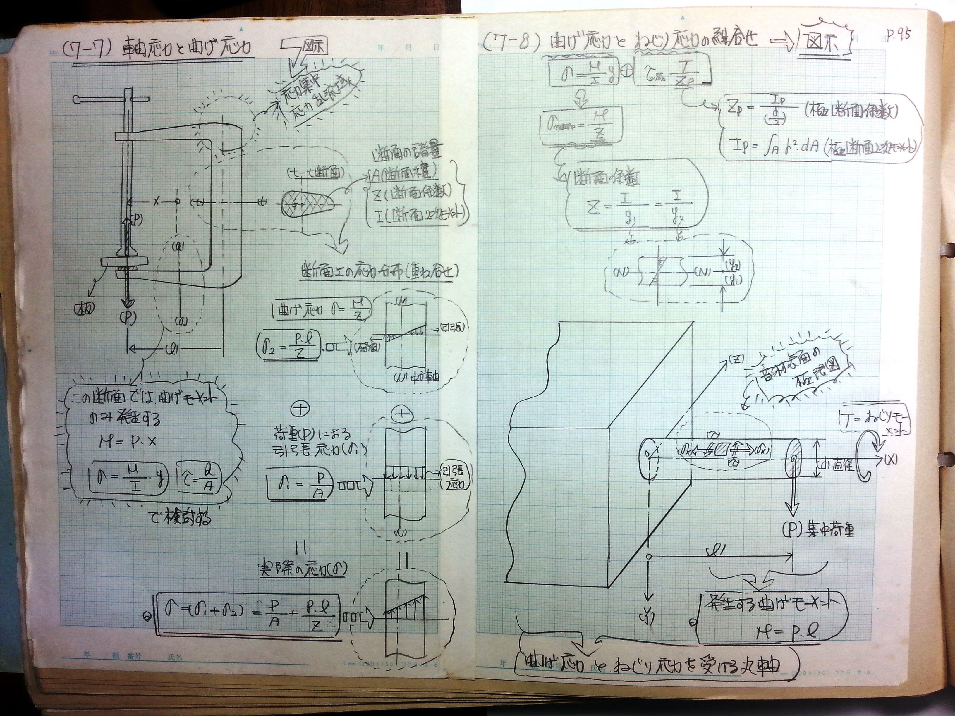 材料力学・振動工学-P95 | 小水...
